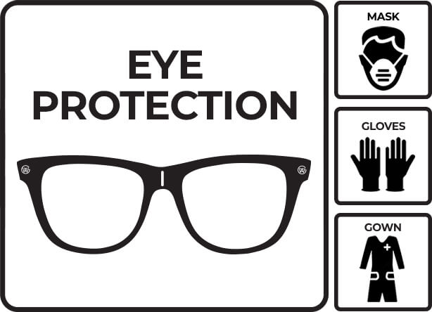 Eye Protection, Mask, Gloves, Gown